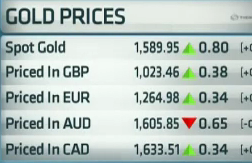 guldpriser-stiger-utan-stimulans.png