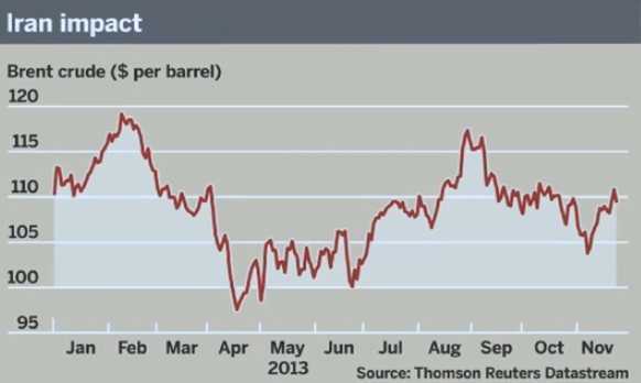 oljepriset-iran-diagram.png