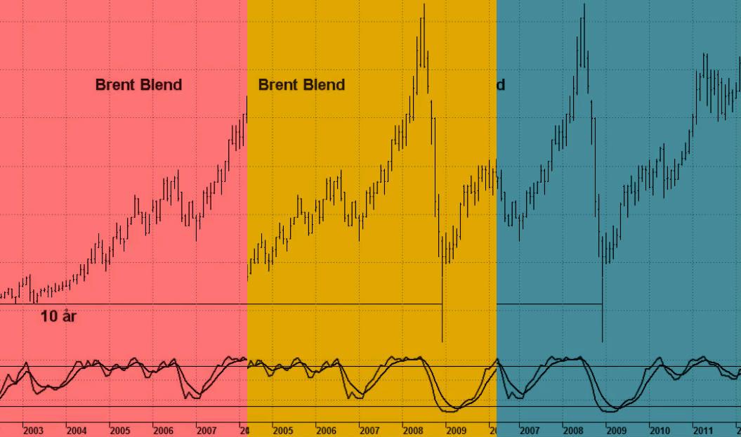 oljepriset-tekniskt-analyserad.jpg