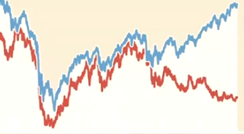ravarupriser-aktier.png
