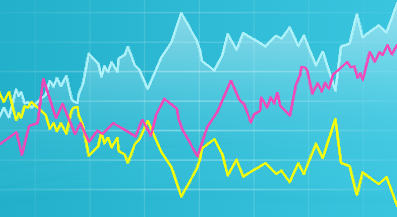 ravarupriser-kina-dollar-korrelation.png
